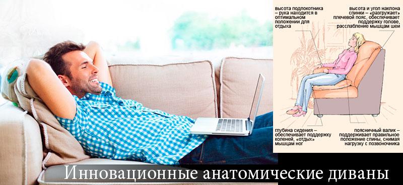 Диваны с ортопедическими матрасами в Москве с доставкой