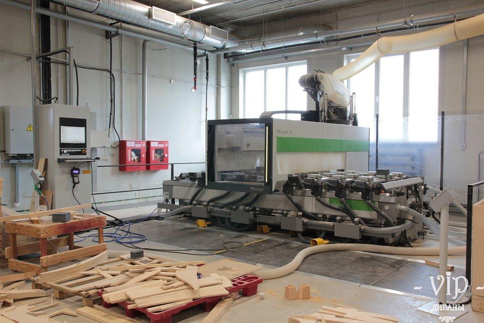 Современное оборудования для производства мягкой мебели